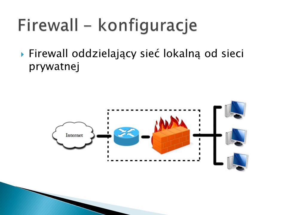 Firewall z wydzieloną strefą DMZ