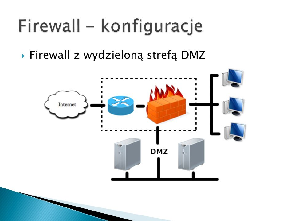 Dwa firewalle z wydzieloną strefą DMZ