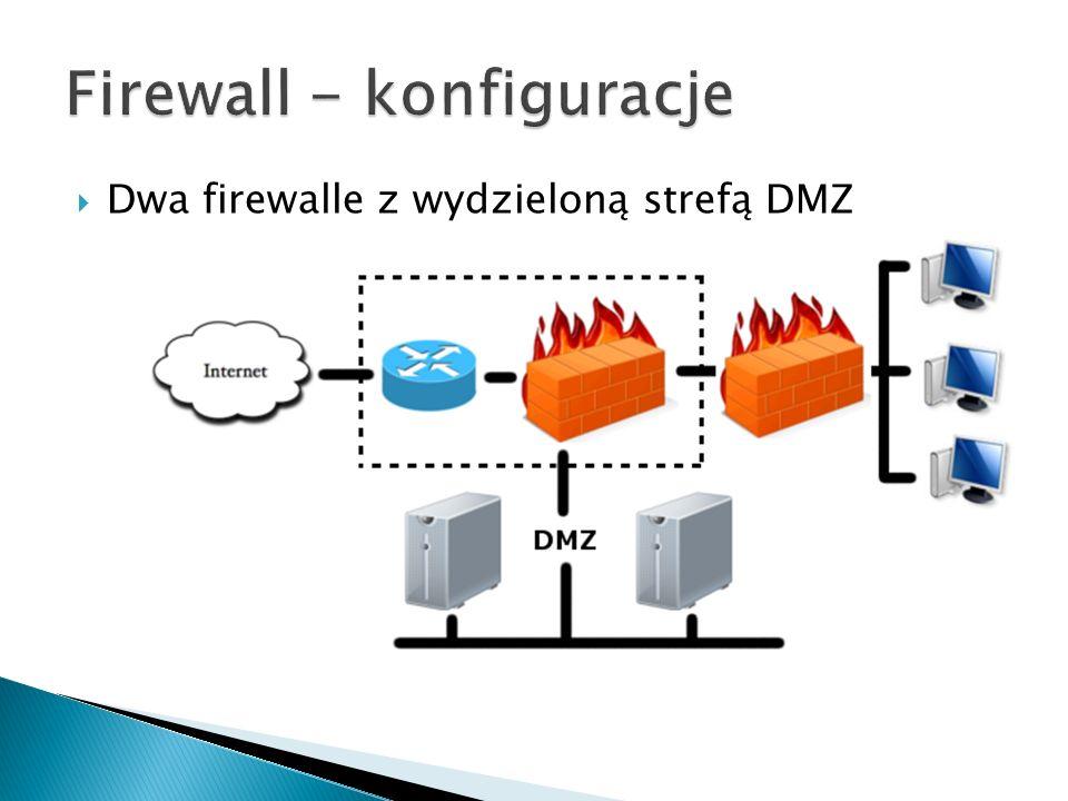 Listy kontroli dostępu (ACL) Blokowanie ruchu wychodzącego Zezwalanie na ruch przychodzący NAT Ukrywanie wewnętrznej topologii sieci AAA Uwierzytelnienie/autoryzacja pewnego typu ruchu Inspekcja pakietów Filtrowanie HTTP, HTTPS czy FTP za pośrednictwem zewnętrznego serwera VPN