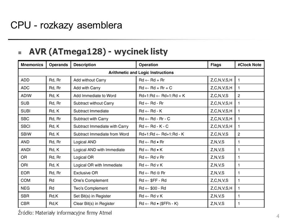 CPU - rozkazy asemblera 4 AVR (ATmega128) - wycinek listy Źródło: Materiały informacyjne firmy Atmel