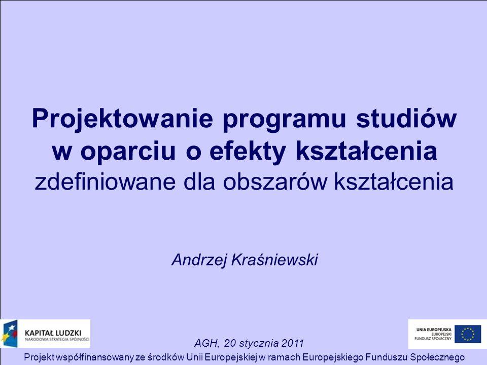 Projekt współfinansowany ze środków Unii Europejskiej w ramach Europejskiego Funduszu Społecznego Projektowanie programu studiów w oparciu o efekty ks