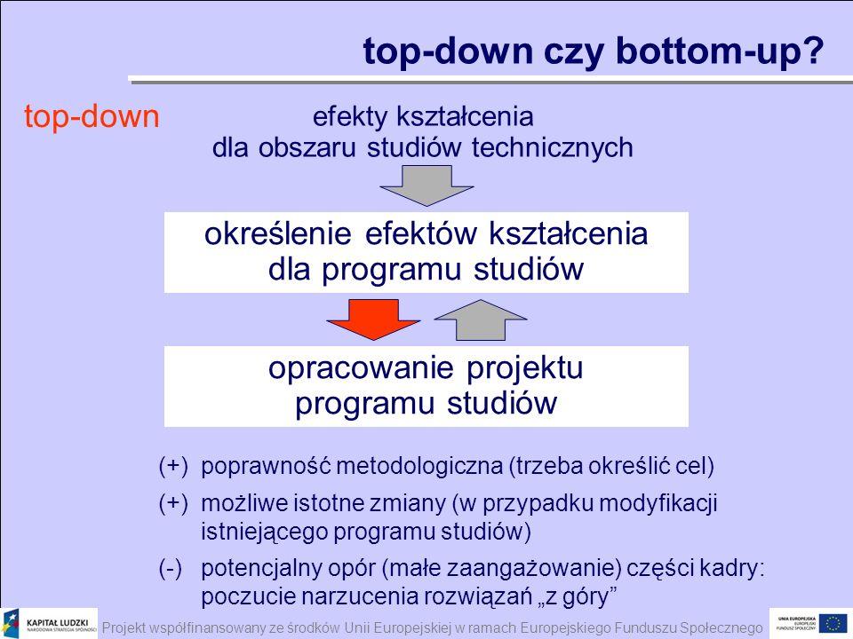 Projekt współfinansowany ze środków Unii Europejskiej w ramach Europejskiego Funduszu Społecznego top-down czy bottom-up? top-down (+)poprawność metod