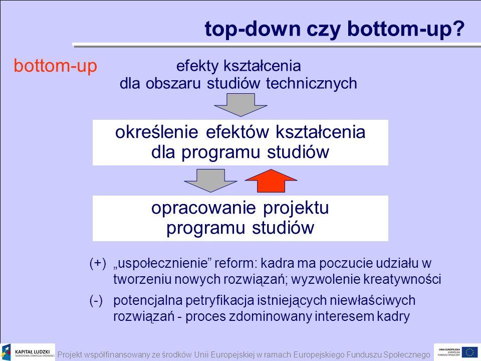 Projekt współfinansowany ze środków Unii Europejskiej w ramach Europejskiego Funduszu Społecznego top-down czy bottom-up? bottom-up określenie efektów