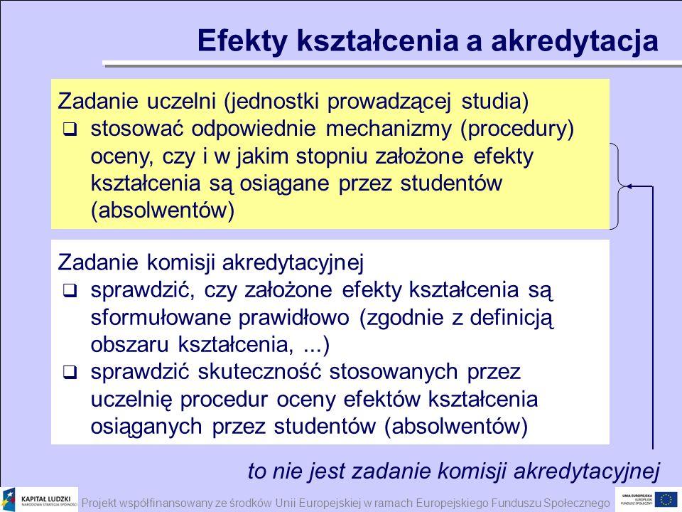 Projekt współfinansowany ze środków Unii Europejskiej w ramach Europejskiego Funduszu Społecznego Zadanie uczelni (jednostki prowadzącej studia) Efekt