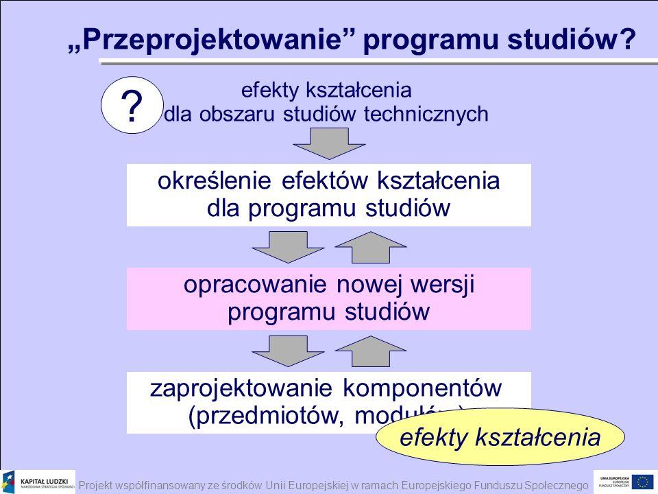 Projekt współfinansowany ze środków Unii Europejskiej w ramach Europejskiego Funduszu Społecznego Przeprojektowanie programu studiów? określenie efekt
