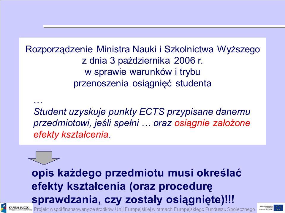 Projekt współfinansowany ze środków Unii Europejskiej w ramach Europejskiego Funduszu Społecznego Rozporządzenie Ministra Nauki i Szkolnictwa Wyższego