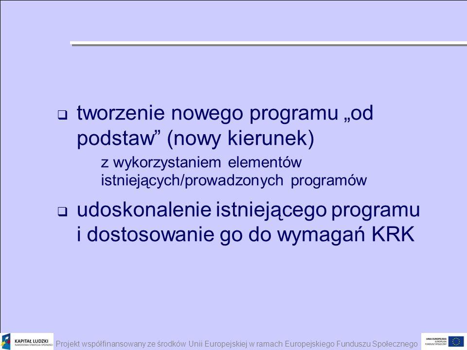 Projekt współfinansowany ze środków Unii Europejskiej w ramach Europejskiego Funduszu Społecznego tworzenie nowego programu od podstaw (nowy kierunek)