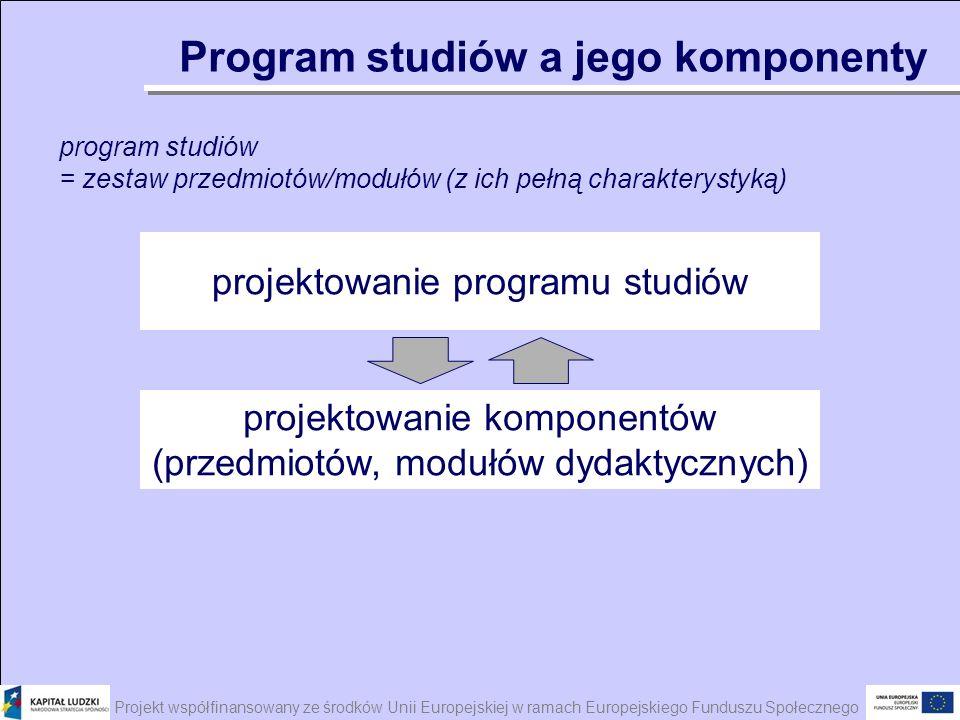 Projekt współfinansowany ze środków Unii Europejskiej w ramach Europejskiego Funduszu Społecznego Program studiów a jego komponenty projektowanie prog