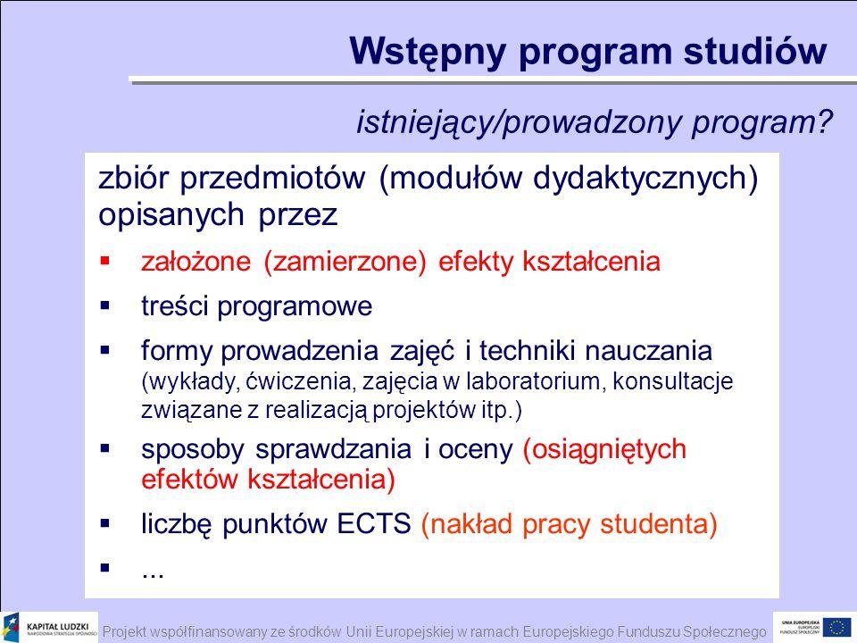 Projekt współfinansowany ze środków Unii Europejskiej w ramach Europejskiego Funduszu Społecznego Wstępny program studiów zbiór przedmiotów (modułów d
