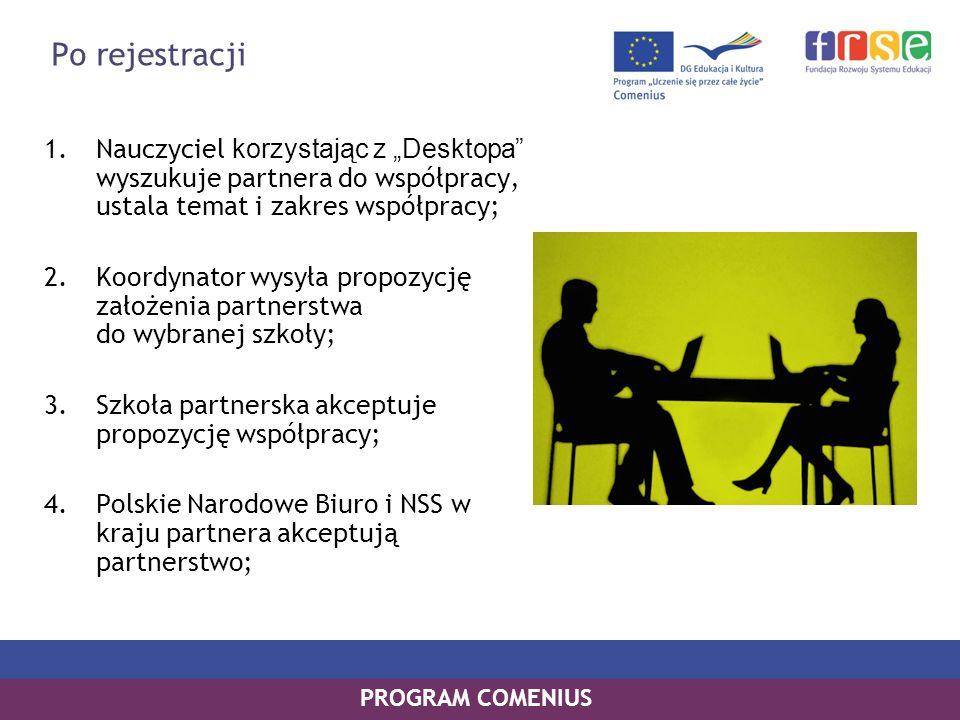 PROGRAM COMENIUS Po rejestracji 1.Nauczyciel korzystając z Desktopa wyszukuje partnera do współpracy, ustala temat i zakres współpracy; 2.Koordynator