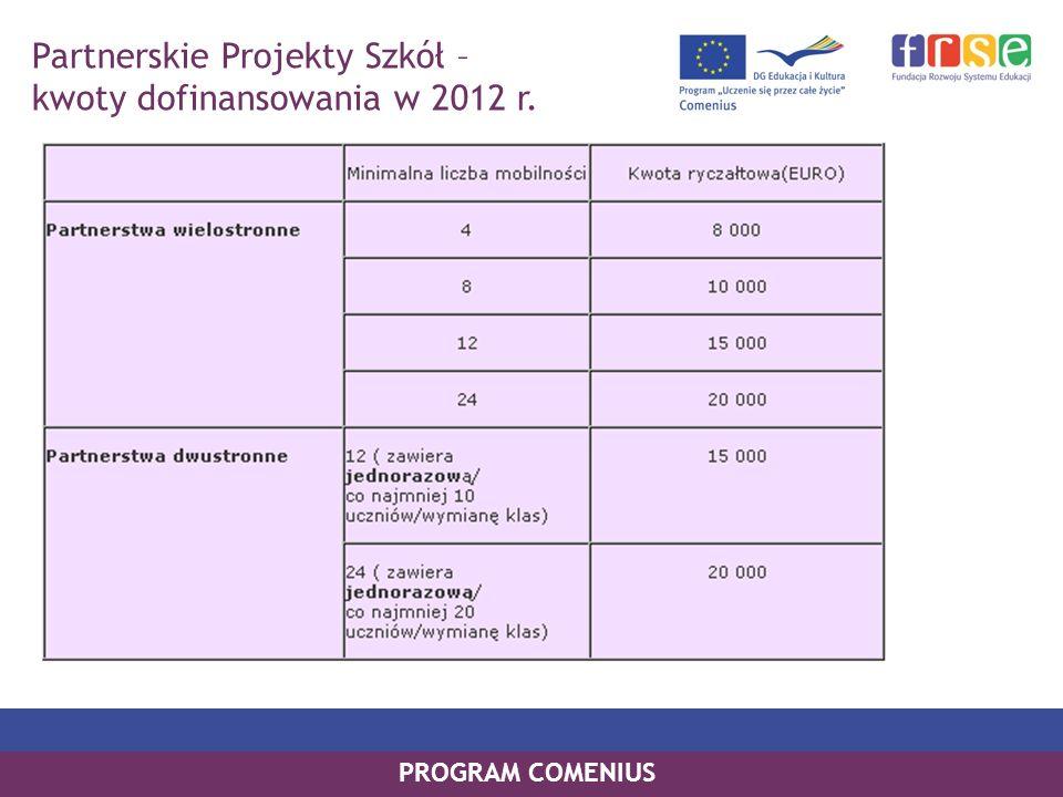 PROGRAM COMENIUS Partnerskie Projekty Szkół – kwoty dofinansowania w 2012 r.