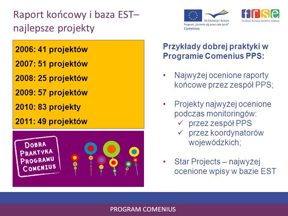 Raport końcowy i baza EST– najlepsze projekty PROGRAM COMENIUS 2006: 41 projektów 2007: 51 projektów 2008: 25 projektów 2009: 57 projektów 2010: 83 pr