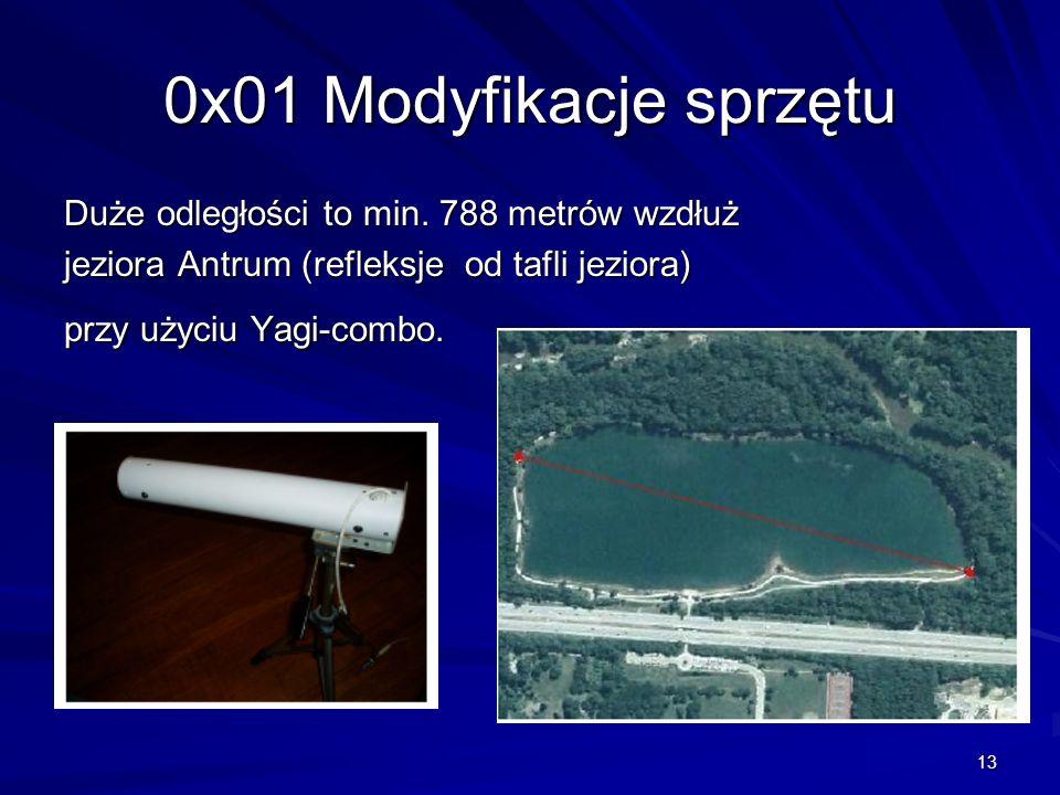 13 0x01 Modyfikacje sprzętu Duże odległości to min.