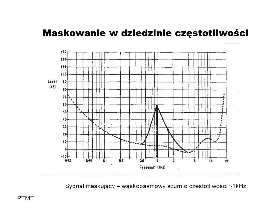 Maskowanie w dziedzinie częstotliwości PTMT Sygnał maskujący – wąskopasmowy szum o częstotliwości ~1kHz