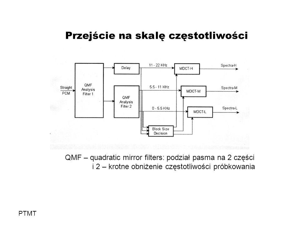 Przejście na skalę częstotliwości PTMT QMF – quadratic mirror filters: podział pasma na 2 części i 2 – krotne obniżenie częstotliwości próbkowania