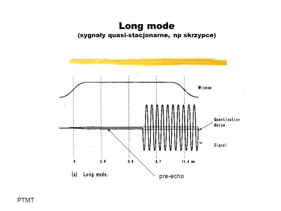 Long mode (sygnały quasi-stacjonarne, np skrzypce) PTMT pre-echo