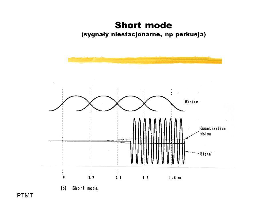 Short mode (sygnały niestacjonarne, np perkusja) PTMT