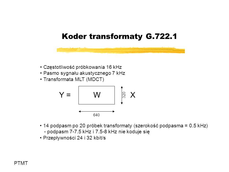 14 podpasm PTMT W każdym podpasmie oblicza się obwiednię widma amplitudy