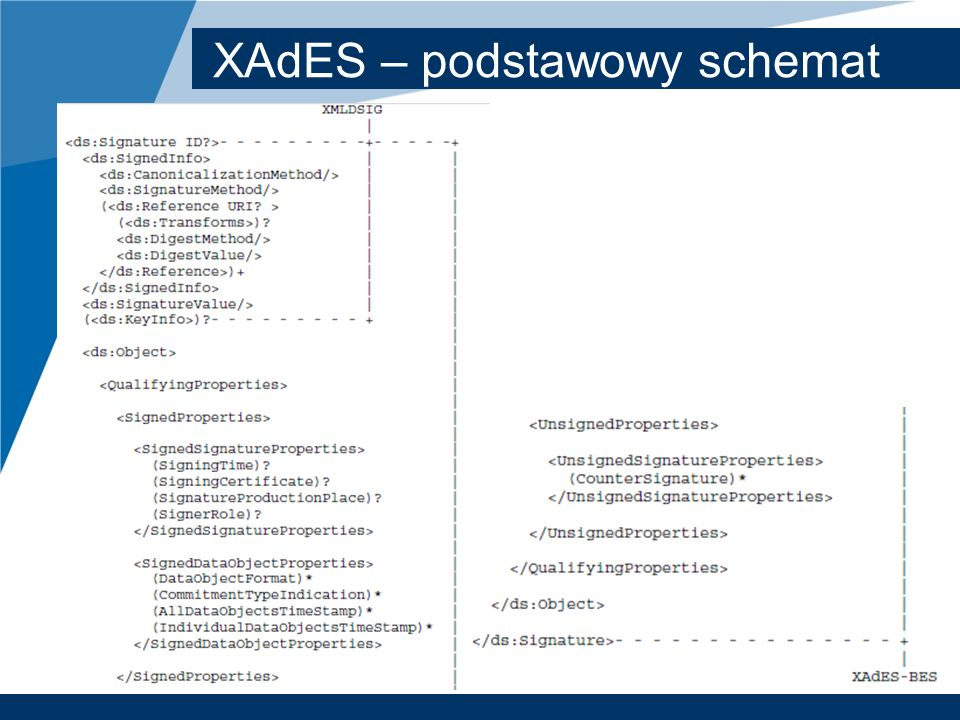 XAdES - rozszerzenia XAdES-T (timestamp), adding timestamp field to protect against repudiation; XAdES-C (complete), adding references to verification data (certificates and revocation lists) to the signed documents to allow off-line verification and verification in future (but does not store the actual data); XAdES-X (extended), adding timestamps on the references introduced by XAdES-C to protect against possible compromise of certificates in chain in future; XAdES-A (archival), adding possibility for periodical timestamping (e.g.