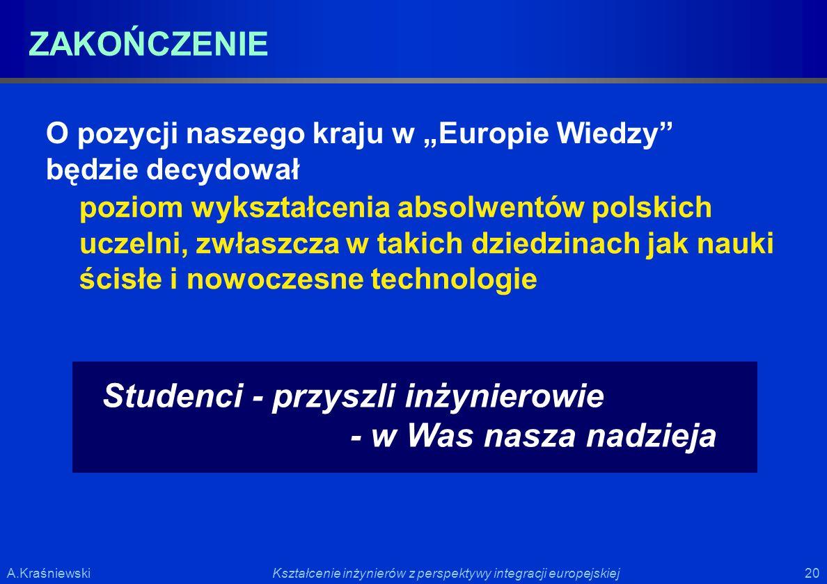 20 Kształcenie inżynierów z perspektywy integracji europejskiejA.Kraśniewski ZAKOŃCZENIE O pozycji naszego kraju w Europie Wiedzy będzie decydował poz