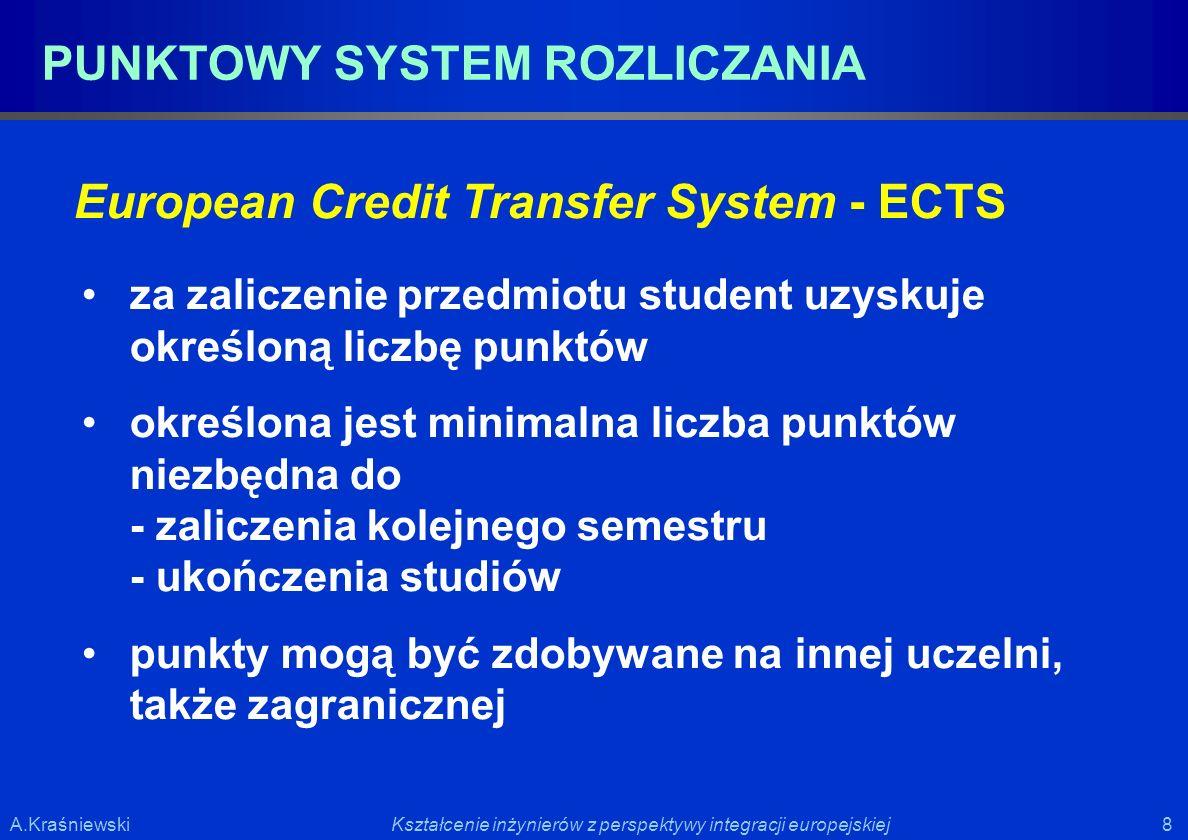 8 8Kształcenie inżynierów z perspektywy integracji europejskiejA.Kraśniewski za zaliczenie przedmiotu student uzyskuje określoną liczbę punktów określ