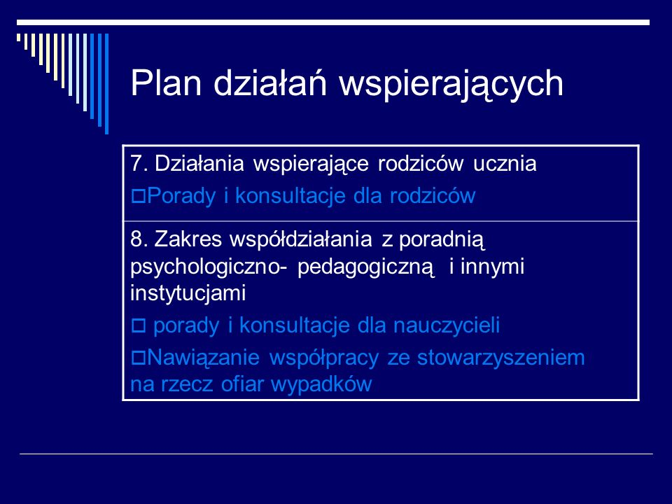 Plan działań wspierających 7. Działania wspierające rodziców ucznia Porady i konsultacje dla rodziców 8. Zakres współdziałania z poradnią psychologicz