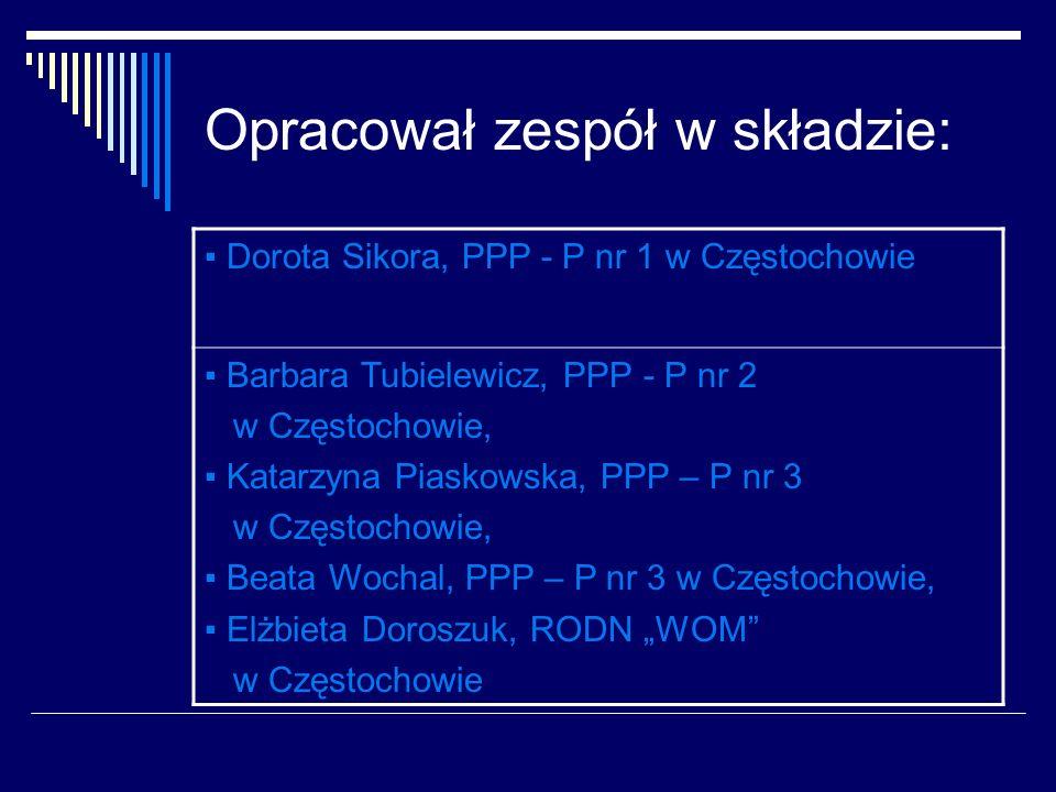 Opracował zespół w składzie: Dorota Sikora, PPP - P nr 1 w Częstochowie Barbara Tubielewicz, PPP - P nr 2 w Częstochowie, Katarzyna Piaskowska, PPP –