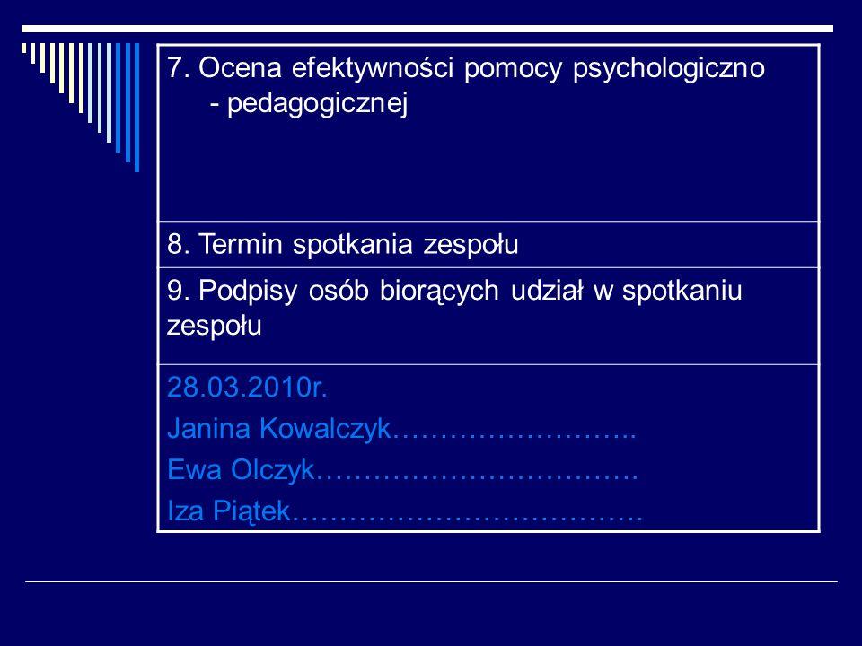 7. Ocena efektywności pomocy psychologiczno - pedagogicznej 8. Termin spotkania zespołu 9. Podpisy osób biorących udział w spotkaniu zespołu 28.03.201