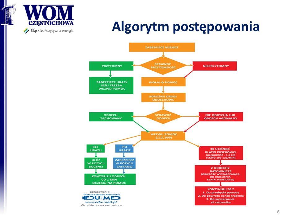 Algorytm postępowania 6