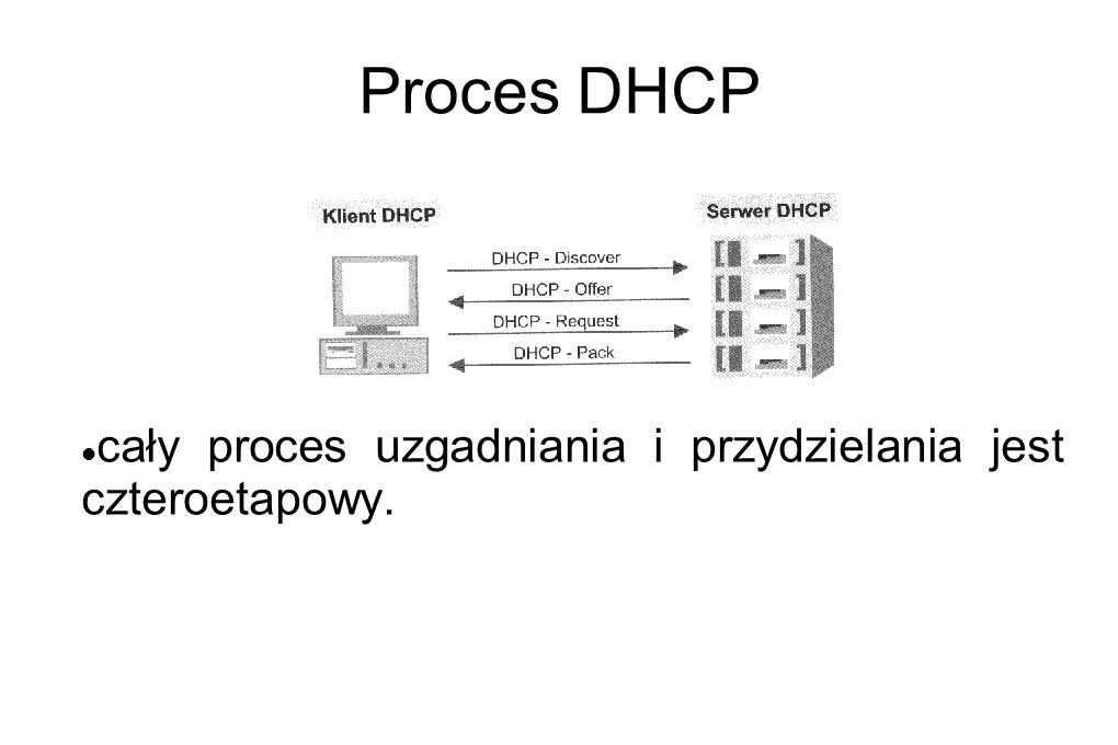 Proces DHCP cały proces uzgadniania i przydzielania jest czteroetapowy.