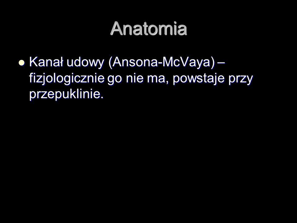 Anatomia Kanał udowy (Ansona-McVaya) – fizjologicznie go nie ma, powstaje przy przepuklinie. Kanał udowy (Ansona-McVaya) – fizjologicznie go nie ma, p