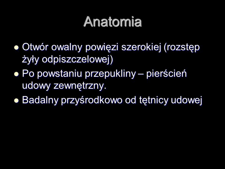 Anatomia Otwór owalny powięzi szerokiej (rozstęp żyły odpiszczelowej) Otwór owalny powięzi szerokiej (rozstęp żyły odpiszczelowej) Po powstaniu przepu