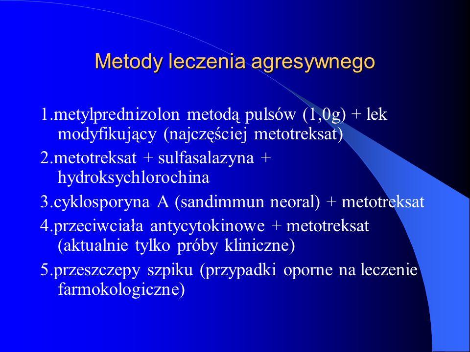 Metody leczenia agresywnego 1.metylprednizolon metodą pulsów (1,0g) + lek modyfikujący (najczęściej metotreksat) 2.metotreksat + sulfasalazyna + hydro