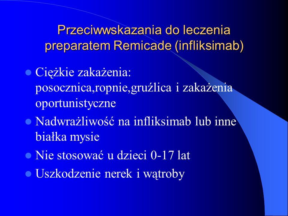 Przeciwwskazania do leczenia preparatem Remicade (infliksimab) Ciężkie zakażenia: posocznica,ropnie,gruźlica i zakażenia oportunistyczne Nadwrażliwość