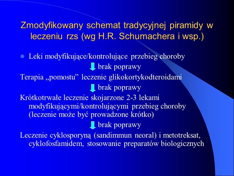 Zmodyfikowany schemat tradycyjnej piramidy w leczeniu rzs (wg H.R. Schumachera i wsp.) Leki modyfikujące/kontrolujące przebieg choroby brak poprawy Te