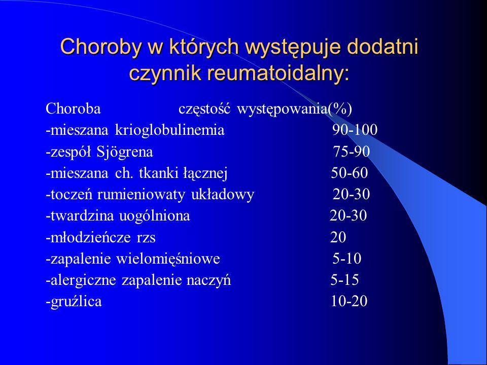 Choroby w których występuje dodatni czynnik reumatoidalny: Choroba częstość występowania(%) -mieszana krioglobulinemia 90-100 -zespół Sjögrena 75-90 -