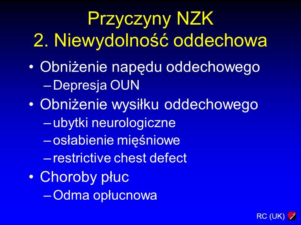 RC (UK) Przyczyny NZK 2. Niewydolność oddechowa Obniżenie napędu oddechowego –Depresja OUN Obniżenie wysiłku oddechowego –ubytki neurologiczne –osłabi