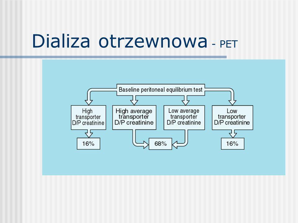Dializa otrzewnowa - PET