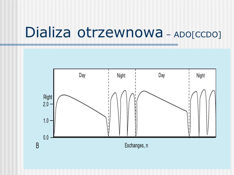 Dializa otrzewnowa – ADO[CCDO]