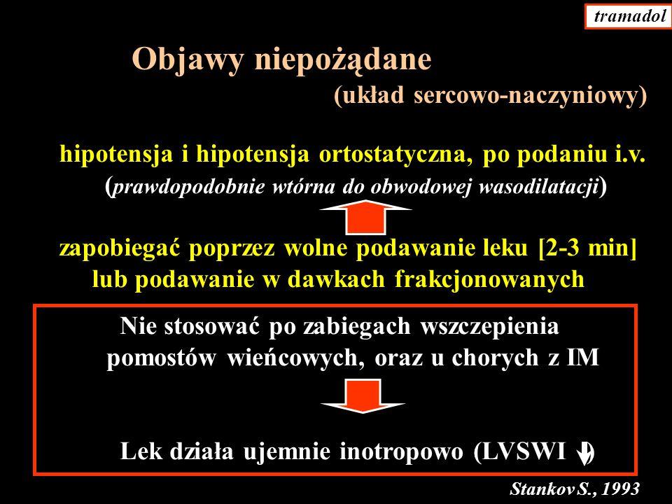hipotensja i hipotensja ortostatyczna, po podaniu i.v.