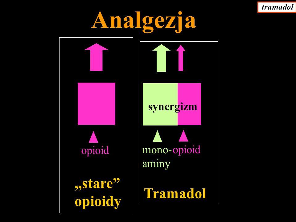Analgezja opioid mono- aminy Tramadol stare opioidy synergizm tramadol