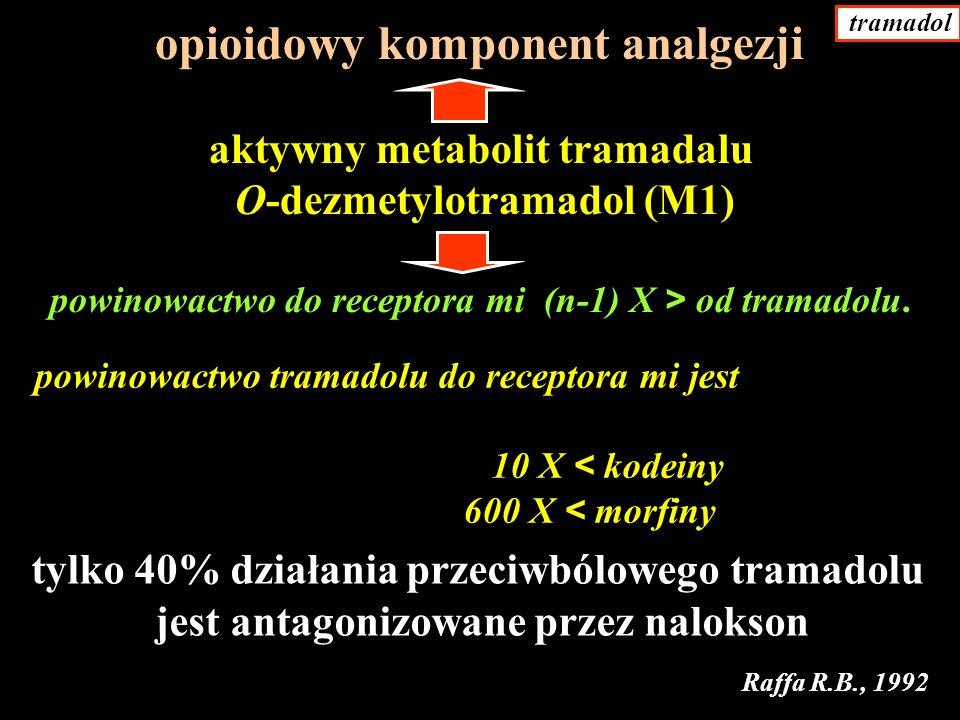 opioidowy komponent analgezji aktywny metabolit tramadalu O-dezmetylotramadol (M1) powinowactwo do receptora mi (n-1) X > od tramadolu.