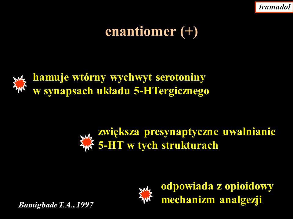 hamuje wtórny wychwyt serotoniny w synapsach układu 5-HTergicznego zwiększa presynaptyczne uwalnianie 5-HT w tych strukturach odpowiada z opioidowy mechanizm analgezji enantiomer (+) Bamigbade T.A., 1997 tramadol