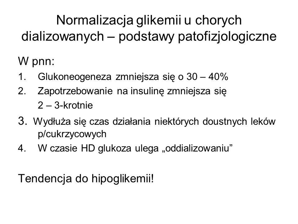 Normalizacja glikemii u chorych dializowanych – podstawy patofizjologiczne W pnn: 1.Glukoneogeneza zmniejsza się o 30 – 40% 2.Zapotrzebowanie na insul