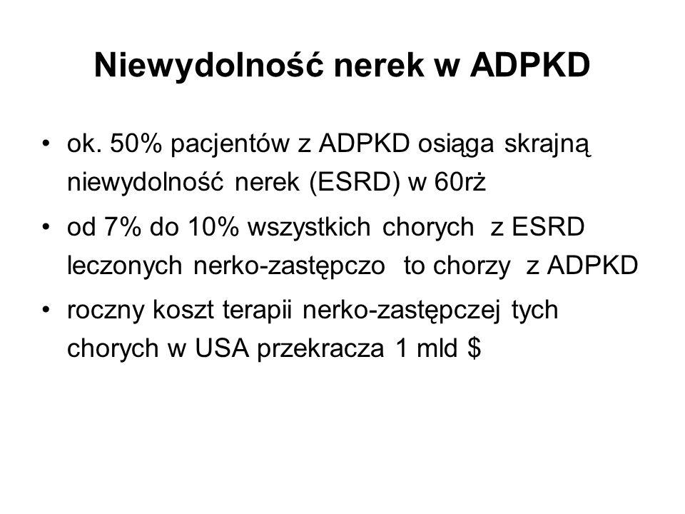 Niewydolność nerek w ADPKD ok. 50% pacjentów z ADPKD osiąga skrajną niewydolność nerek (ESRD) w 60rż od 7% do 10% wszystkich chorych z ESRD leczonych