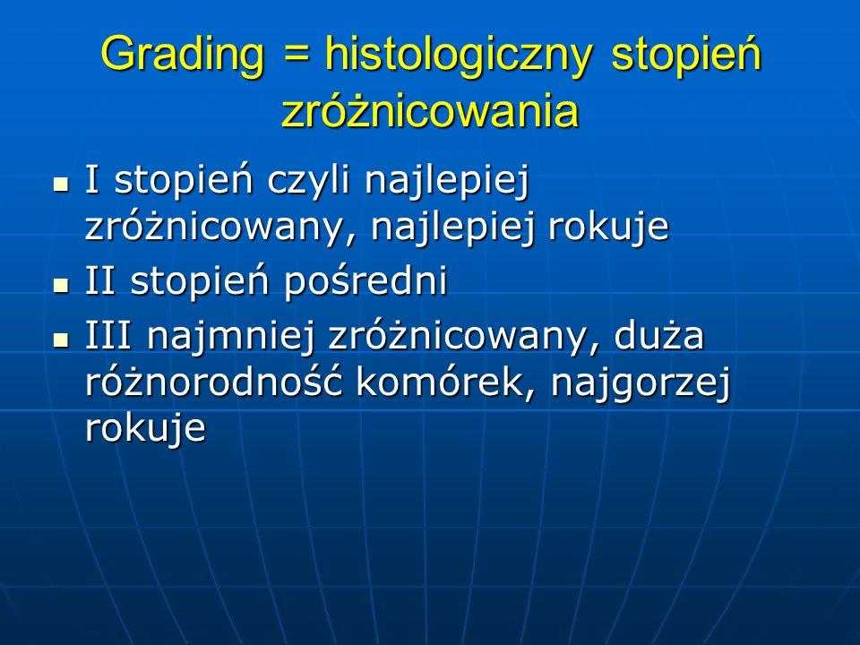 Podział histologiczny Rak płaskonabłonkowy Rak płaskonabłonkowy Rak gruczołowy Rak gruczołowy Rak jasnokomórkowy Rak jasnokomórkowy Choroba Pageta Choroba Pageta
