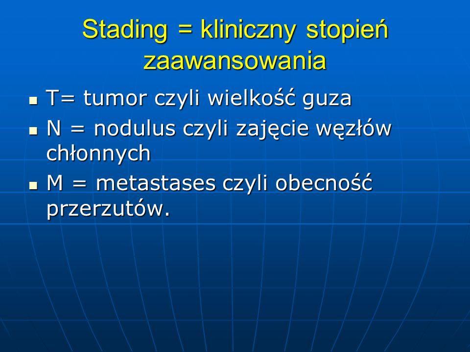 Grading G1-rak gruczołowy wysoko dojrzały(<5% utkania raka litego) G1-rak gruczołowy wysoko dojrzały(<5% utkania raka litego) G2-rak gruczołowy średnio dojrzały (6-50% raka litego) G2-rak gruczołowy średnio dojrzały (6-50% raka litego) G3-rak lity lub całkowicie niezróżnocowany(>50% raka litego).
