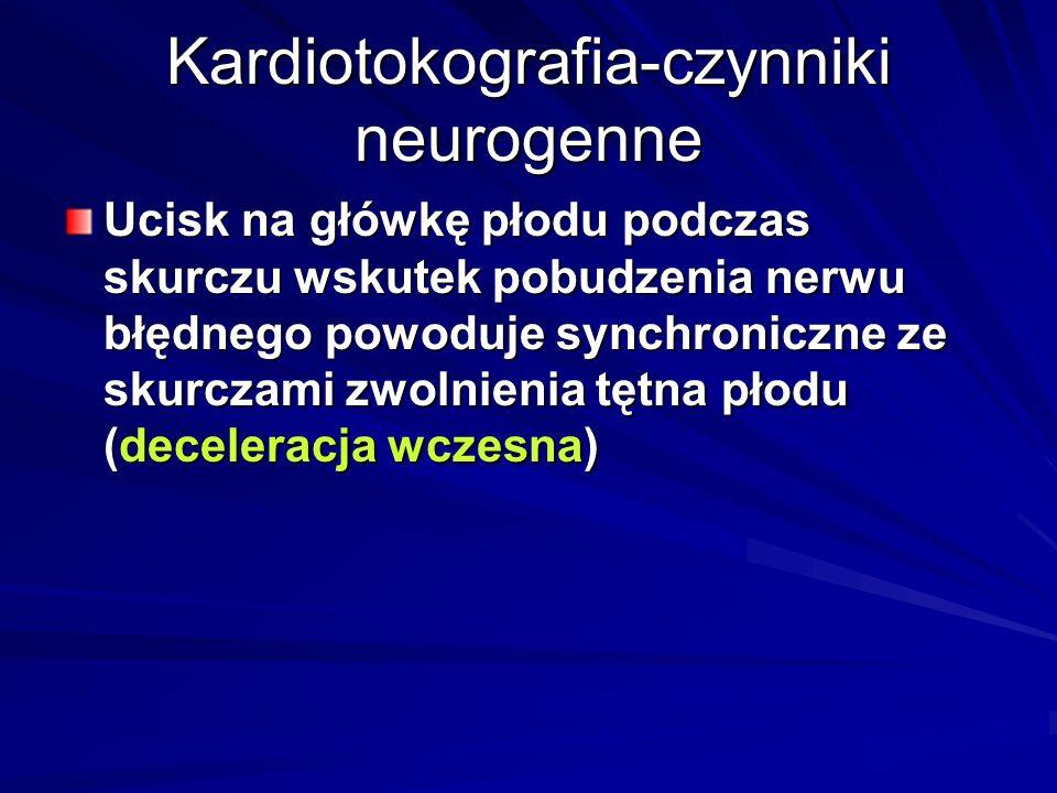 Kardiotokografia-czynniki neurogenne Ucisk na główkę płodu podczas skurczu wskutek pobudzenia nerwu błędnego powoduje synchroniczne ze skurczami zwoln