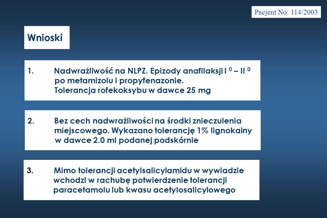Wnioski Pacjent No: 114/2003 1.Nadwrażliwość na NLPZ. Epizody anafilaksji I 0 – II 0 po metamizolu i propyfenazonie. Tolerancja rofekoksybu w dawce 25