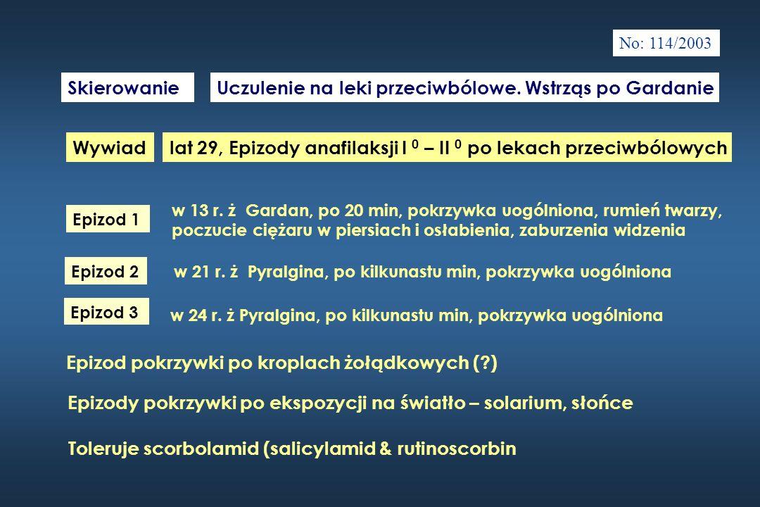 Pacjent No: 114/2003 Dalsze losy pacjentki W 1995 roku diagnozowana przez alergologa metodą ALCAT w Ośrodku Medycyny Regeneracyjnej PRO VITA w Szczecinie Rozpoznano alergię na leki przeciwbólowe i penicylinę.